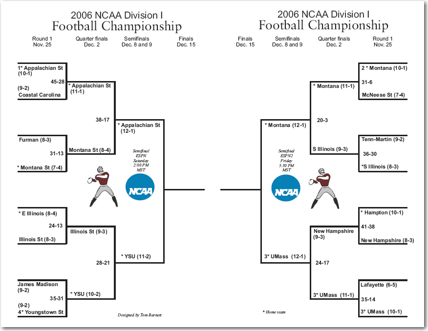 brackets ncaa official brackets brackets full sheet pdf brackets